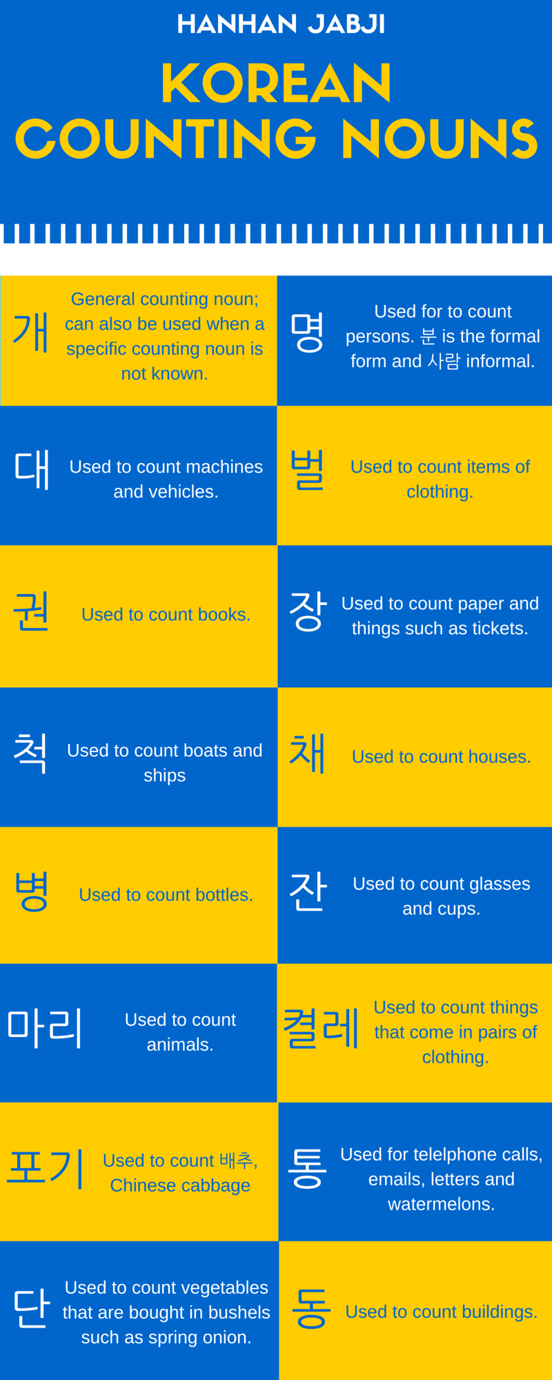 Korean Counting Nouns