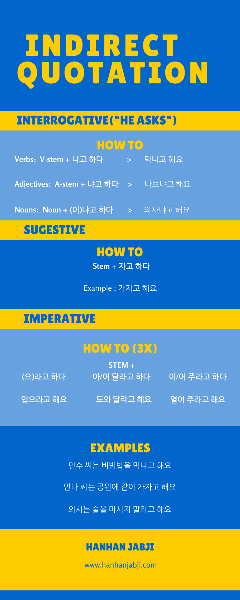 Indirect Quotation in Korean Chart