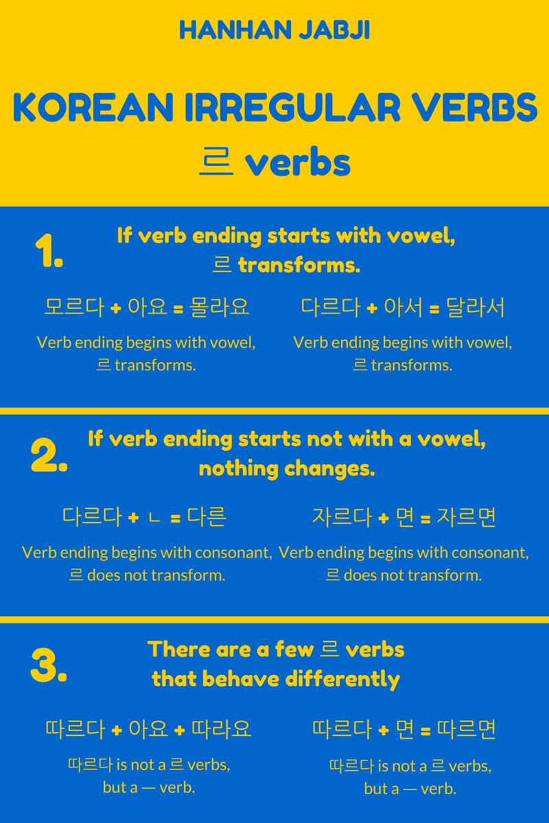 르 irregular verbs chart